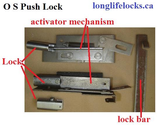 Office Specialty Locks and keys