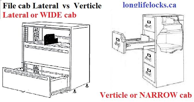 Filing Cabinet Locks And Keys